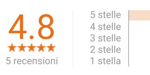 recensioni elia vaccaro